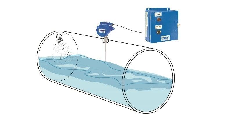 foam monitoring