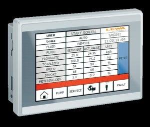 LEWA fluid metering